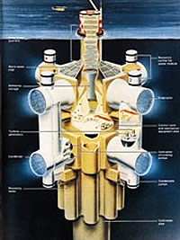 Grafik des Lockheed OTEC