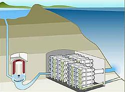 Grafik eines Osmose-Kraftwerks Osmosekraftwerk