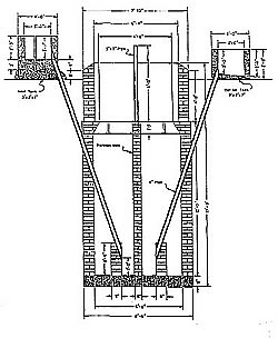 Skizze der KVIC Anlage