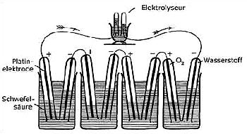 Grove-Brennstoffzelle  Grafik