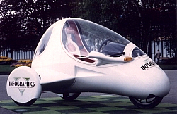Elektromobil Cheetah von Kyburz