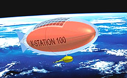 Solarbetriebener Relais-Blimp X-Station Grafik
