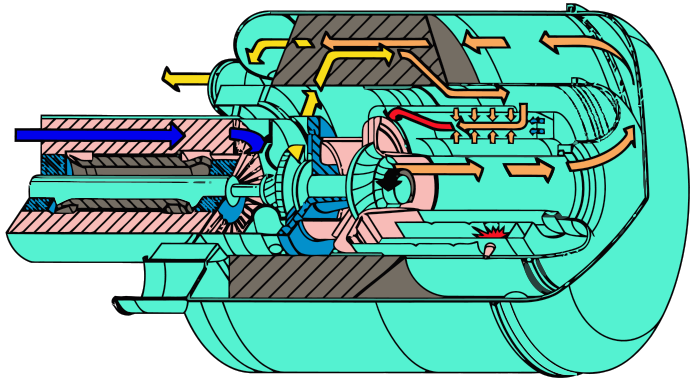 gasturbine energyprofi