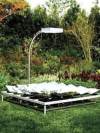 1. SunFlower-Modell
