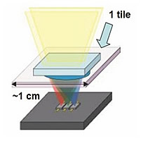 lateral solar cell