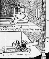 Horizontale Wassermühle mit senkrechter Achse