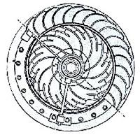 Fourneyron-Turbine Grafik