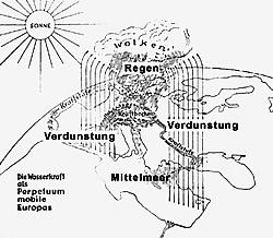 Die Wasserkraft als Perpetuum Mobile Europas