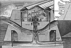 Grafik von 1931