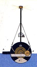 Wellenbetriebene Boje von 1905