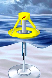 vertikales windrad smart wind test 750 w