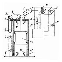 Zeichnung aus dem russischen Patent