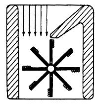 Funktionsprinzip der persischen Windmühle Grafik