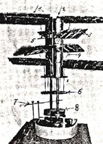 Rotor von 1719