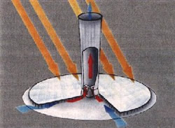 Aufwindkraftwerk Prinzipskizze